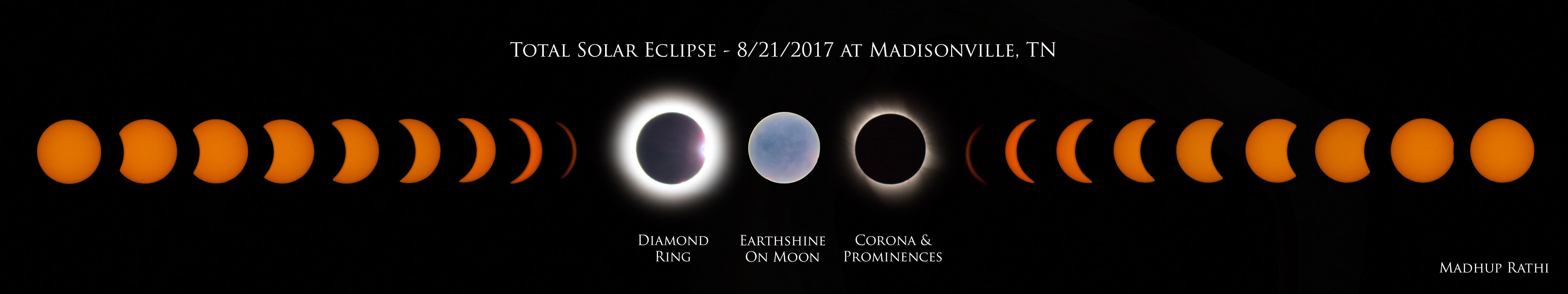 Solar-Eclipse-Timeline